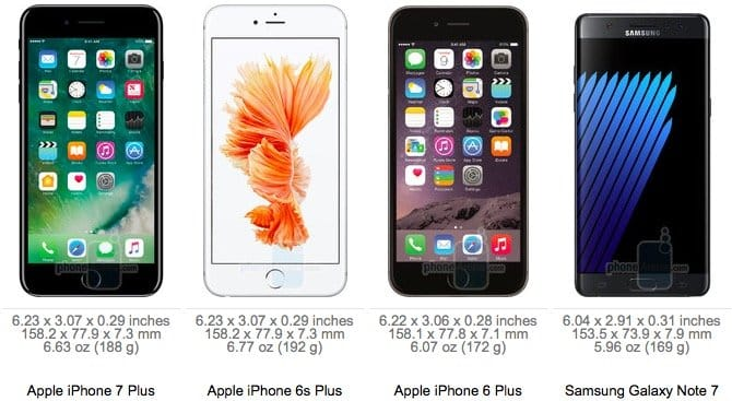 Сравнение размеров iPhone 7 Plus против iPhone 6S Plus, Note 7, LG V20, Nexus 6P, S7 Edge и OnePlus 3