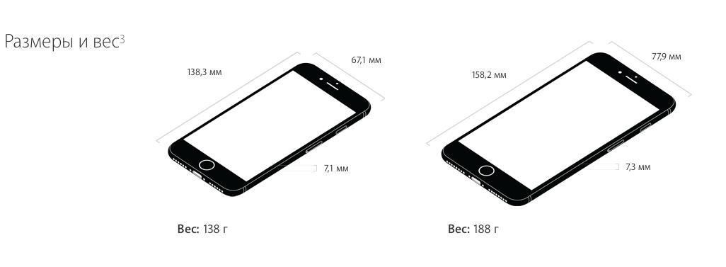 iphone 7 diagonale
