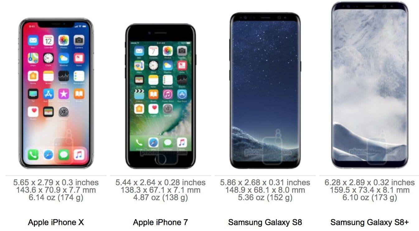 iphone 10 диагональ